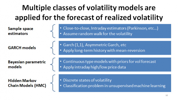 Machine Learning for Volatility Trading | Artur Sepp Blog on